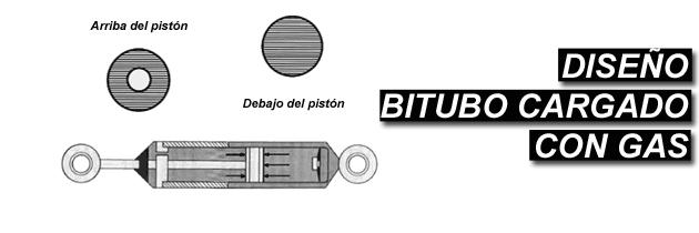 Diseño Bitubo Cargado con Gas