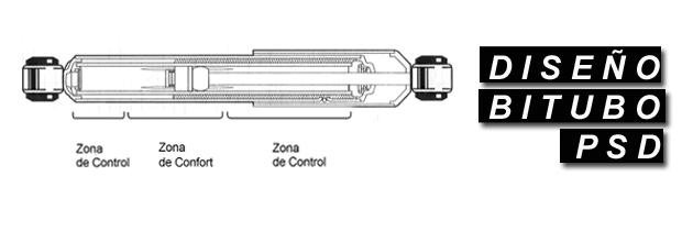 Amortiguadores con Diseño Bitubo – PSD