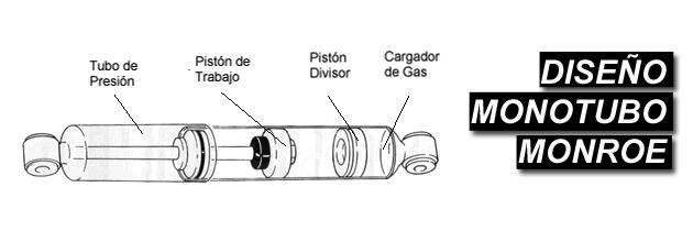 Diseño Monotubo